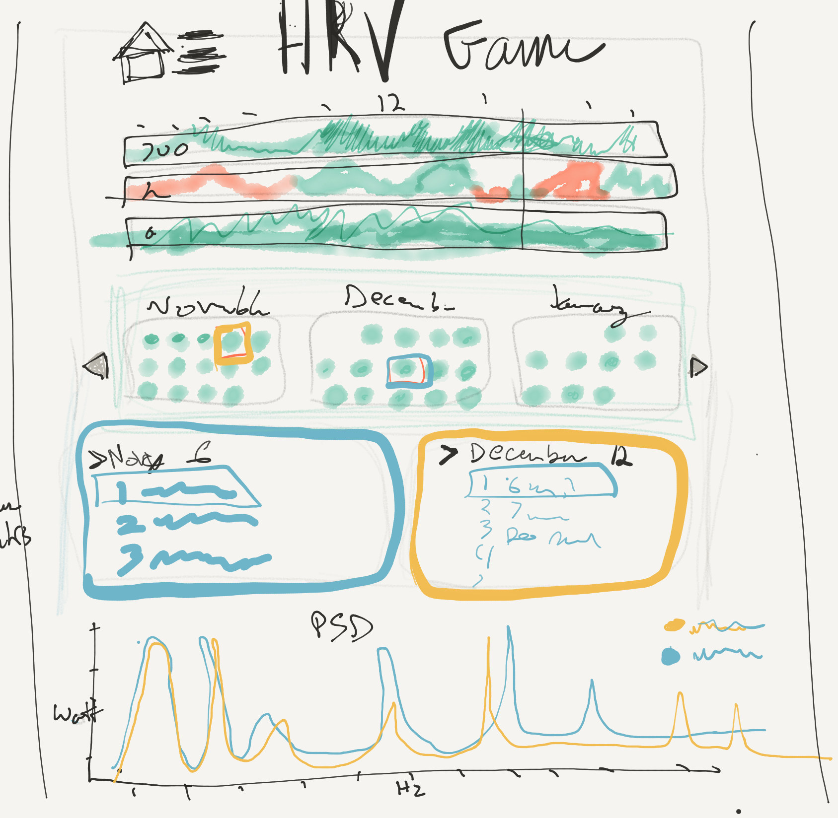 HRV Biofeedback